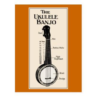 The Ukulele Banjo Postcard