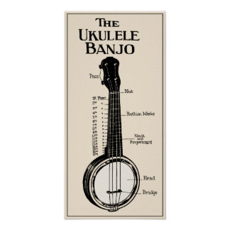 The Ukulele Banjo Poster