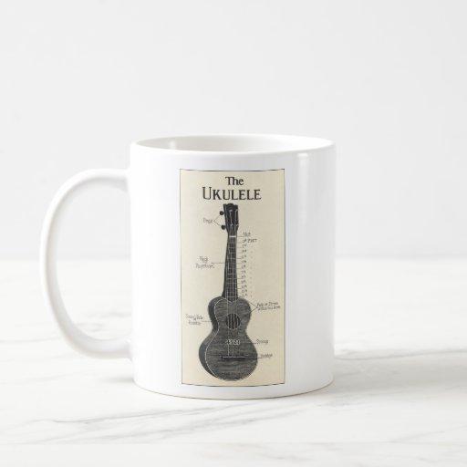 The Ukulele Mug