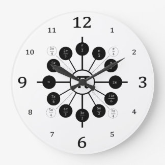 THE UNIT CIRCLE: A Lesson On Radian Measures Large Clock