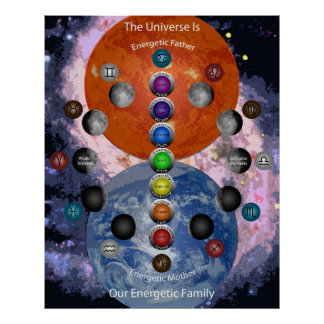 The Universe Is Our Energetic Family Poster
