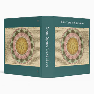 The Vicissitude of Seasons Explained - Map Detail 3 Ring Binder