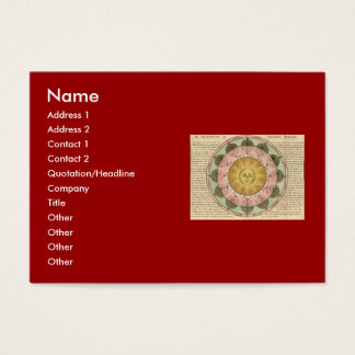 The Vicissitude of Seasons Explained - Map Detail Business Card