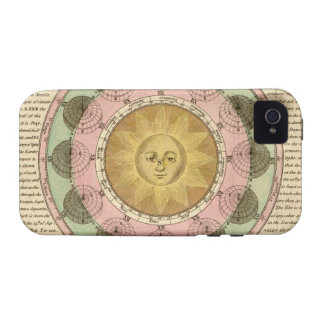 The Vicissitude of Seasons Explained - Map Detail iPhone 4/4S Cover