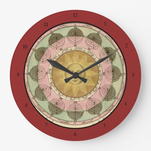 The Vicissitude of Seasons Explained - Map Detail Round Clocks