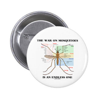 The War On Mosquitoes Is An Endless One (Mosquito) 2 Inch Round Button