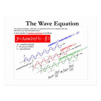The Wave Equation Postcard