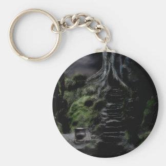 the way to wonderland key chain