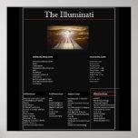 The web of the Illuminati Poster