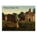 The Wells of Hougoumont, Waterloo, Belgium Postcard