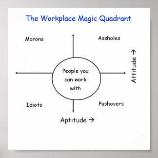 The Workplace Magic Quadrant Poster