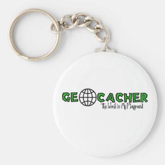 The World is My Playground! Keychain