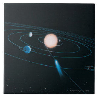 The World of the Inner Solar System Large Square Tile