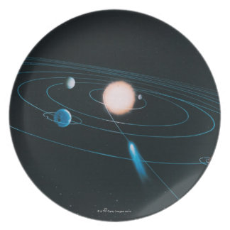 The World of the Inner Solar System Plate