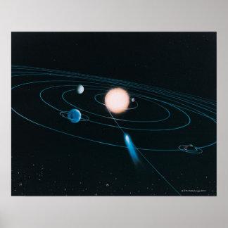 The World of the Inner Solar System Poster