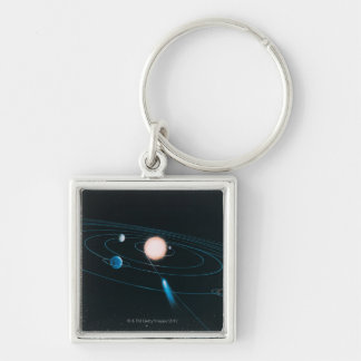 The World of the Inner Solar System Silver-Colored Square Keychain