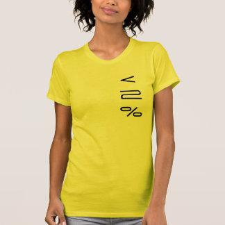 The Yellow Meme T-Shirt