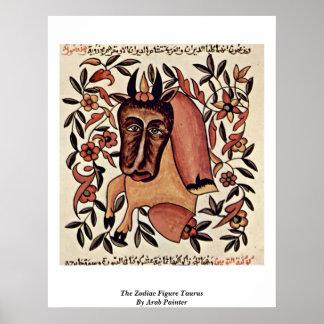 The Zodiac Figure Taurus By Arab Painter Poster