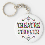 Theatre Forever Keychain