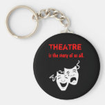 Theatre is the Story of Us All. Key Chains