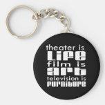 Theatre vs Film vs TV Key Chain