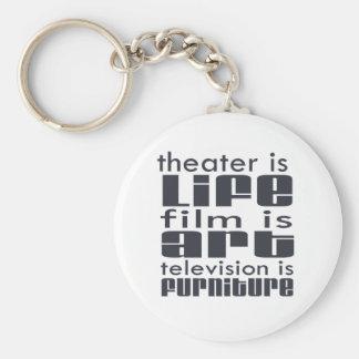 Theatre vs Film vs TV Keychain