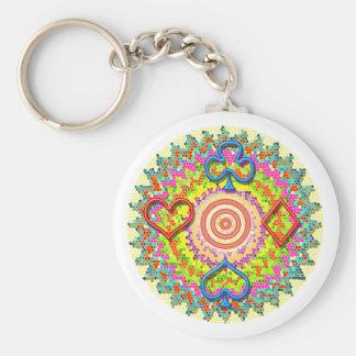 Theme ;  POKER FAN Merchandise Keychain