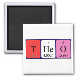 Theo periodic table name magnet