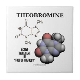 Theobromine Chocolate Molecule Active Ingredient Tile