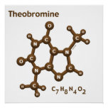 Theobromine Poster