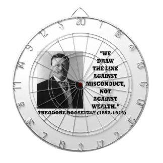 Theodore Roosevelt contra riqueza de la mala