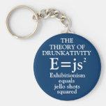 Theory of Drunkativity Keychain