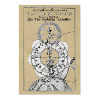 Theosophical Writings of Jacob Boehme Poster
