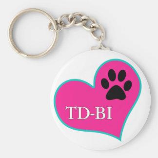 [Therapy Dogs Bloomington Illinois Keychain