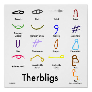 Therbligs Poster
