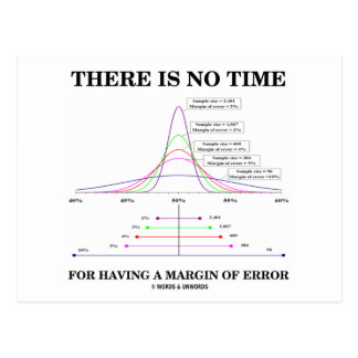 There Is No Time For Having A Margin Of Error Postcard