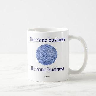 There's no business like nano business. (1) classic white coffee mug