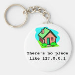 There's no place like 127.0.0.1 keyring keychains