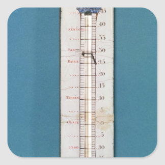 Thermometer surmounted with a phrygian bonnet sticker