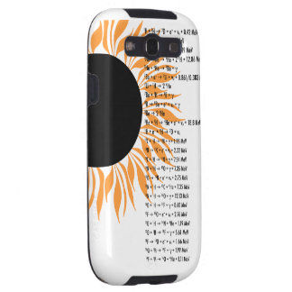 Thermonuclear Sun Galaxy S3 Cases