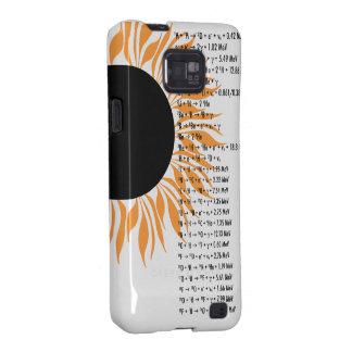 Thermonuclear Sun Samsung Galaxy SII Cover