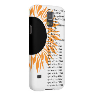 Thermonuclear Sun Galaxy S5 Covers