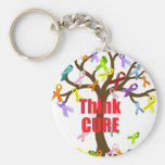 Think CURE (2).png Basic Round Button Keychain