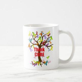 Think CURE (2).png Coffee Mug