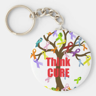 Think CURE (2).png Keychain