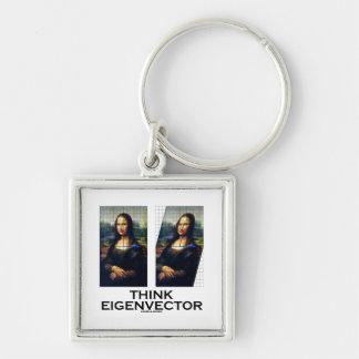 Think Eigenvector (Mona Lisa Restored) Keychain