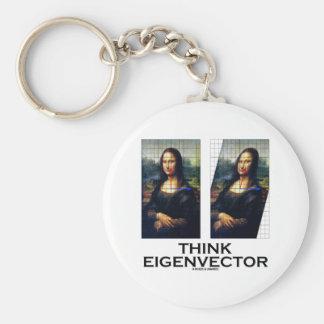 Think Eigenvector (Mona Lisa Restored) Keychains