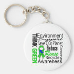 Think Green Environment Collage Basic Round Button Keychain