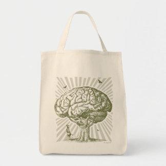 Think Green Organic Tote bag
