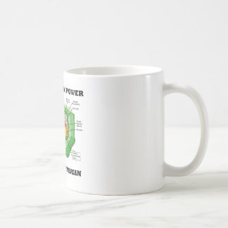 Think Green Power Think Vegetarian (Plant Cell) Coffee Mug